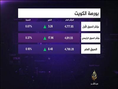 Fréquence Al Jazeera Mubasher tv تردد قناة